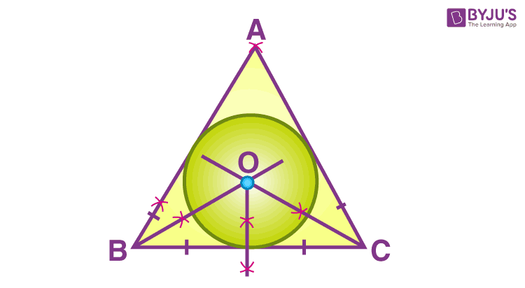 Incenter of a triangle Example