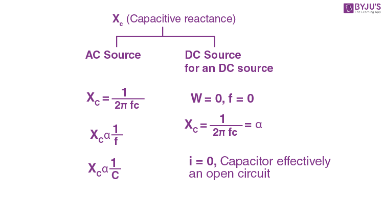 Capacitive Reactance For AC And DC