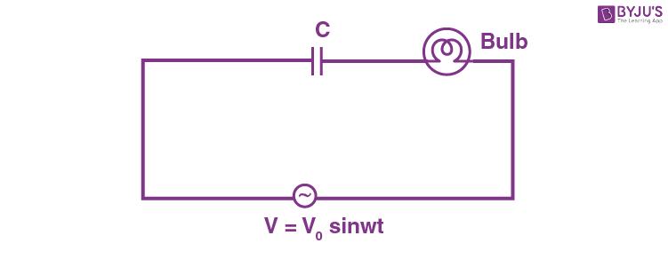 Capacitor In AC circuit