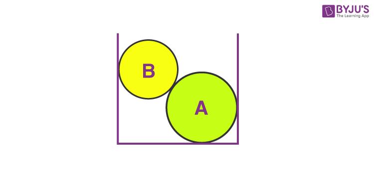 Drawing free body diagram - image 1