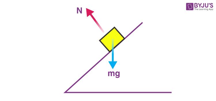 Drawing free body diagram - image 4