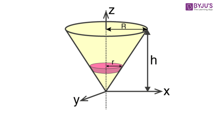 Moment Of Inertia Of Solid Cone