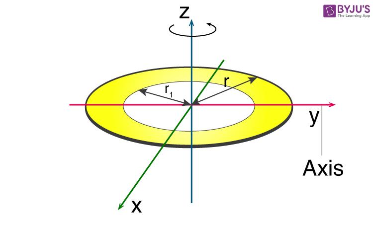 Moment Of Inertia Of Annular Disc