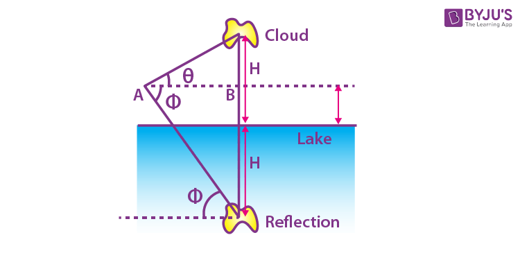 Example 9 Height And Distance
