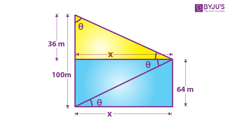 Example 8 Height And Distance