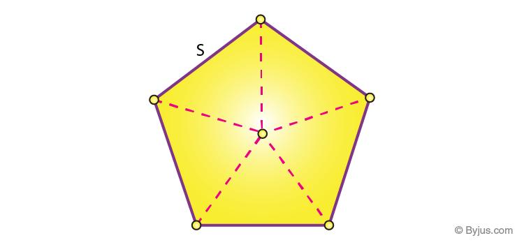 Regular pentagon area