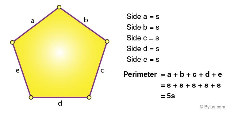Regular pentagon