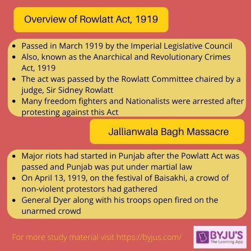 Rowlatt Act, 1919 and Jallianwala Bagh Massacre