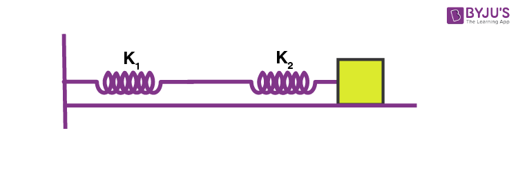 Springs in Series Combination