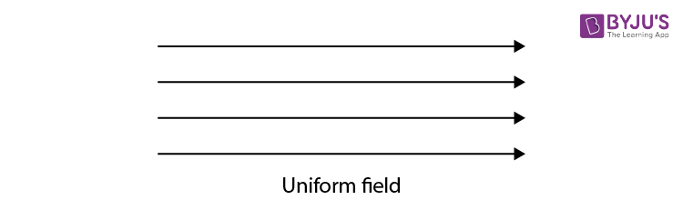 Uniform field