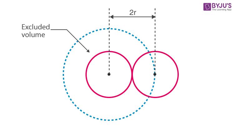 Van der Waal two hard-sphere particles