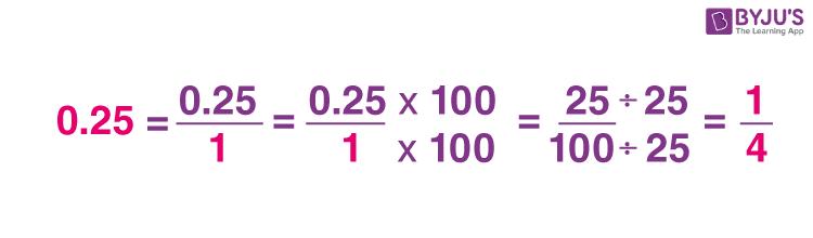 Convert Decimal to Fraction