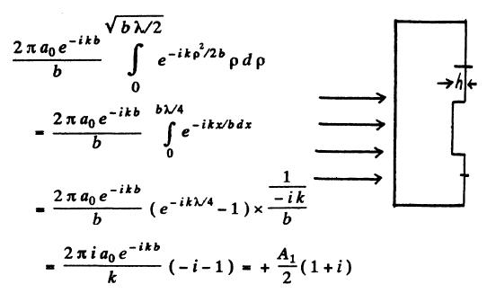 Diffraction Of Light IE Irodov Solution