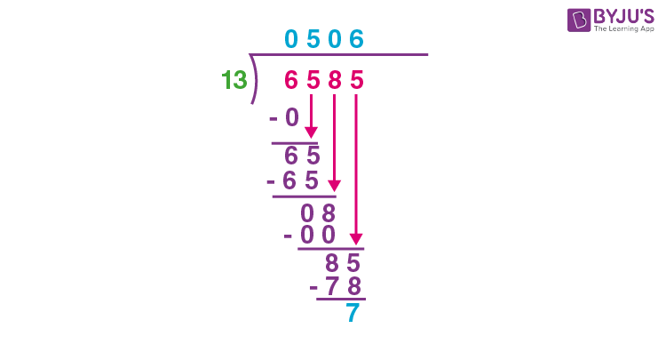 Division Example 1