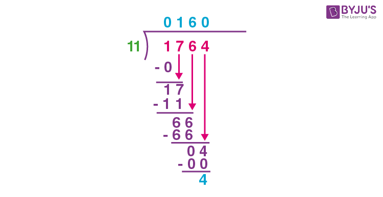 Division Example 2