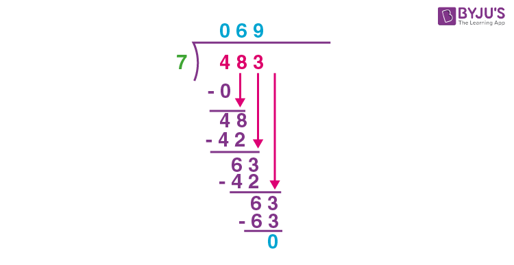 Division of a 3 digit number