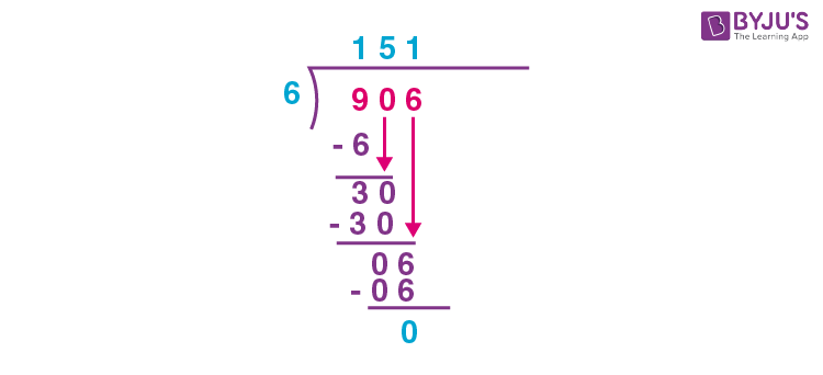 Division sum 1