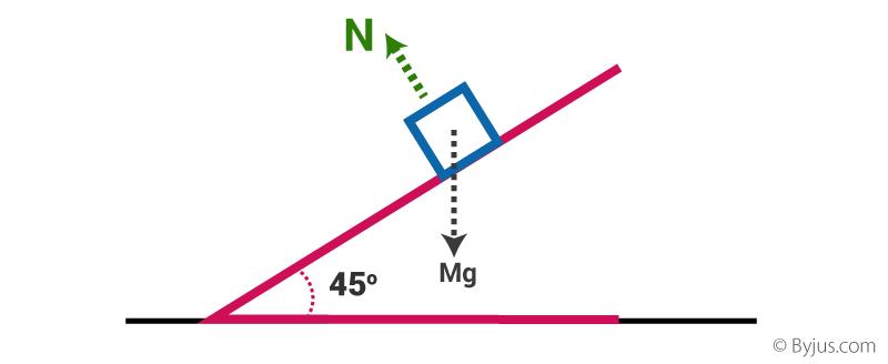 Free Body Diagram 4