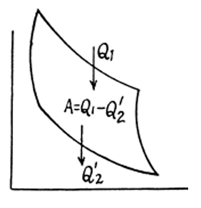 IE IRODOV Chapter 2 Entropy Problems Solutions