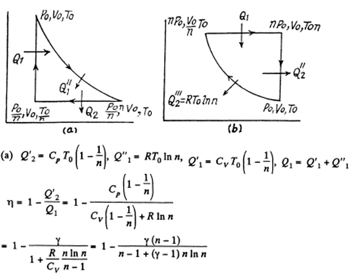 IE IRODOV Chapter 2 Entropy Solution 12