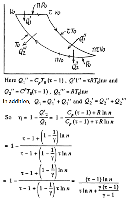 IE IRODOV Chapter 2 Entropy Solution 14