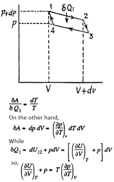 IE IRODOV Chapter 2 Entropy Solution 17