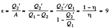IE IRODOV Chapter 2 Entropy Solution 3