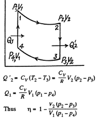 IE IRODOV Chapter 2 Entropy Solution 5