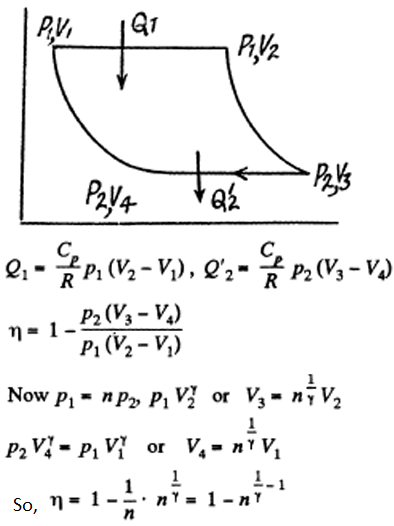 IE IRODOV Chapter 2 Entropy Solution 6