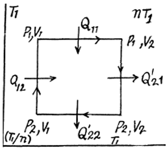 IE IRODOV Chapter 2 Entropy Solution 7