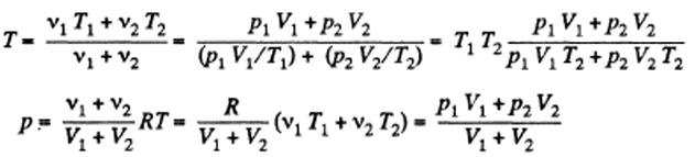 IE IRODOV Chapter 2 Solutions