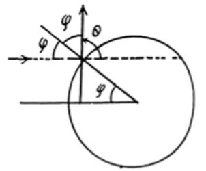 IE IRODOV Chapter 6.1 Question 8 Solution