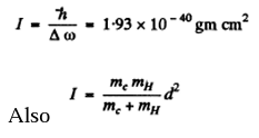 IE IRODOV Chapter 6.4 Molecule and Crystals Solution 4