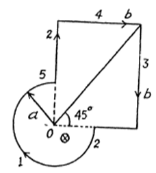 IE IRODOV Constant Magnetic Field Magnetics Solution Question 5