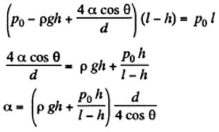 IE IRODOV Physics Book Solutions