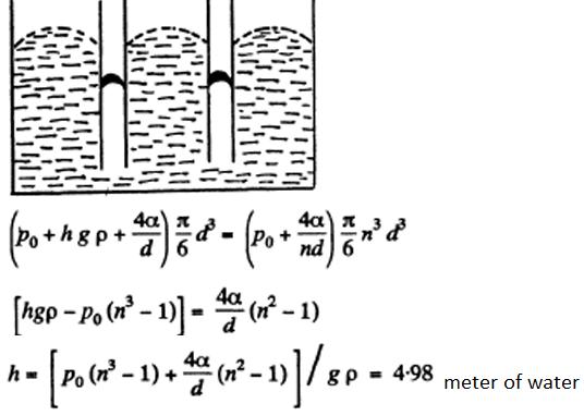 IE IRODOV Physics Solutions Problems