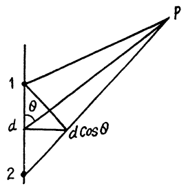 IE Irodov Solution Interference Of Light