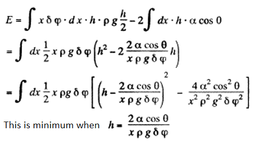 IE IRODOV Solutions Capillary Effect Question 11