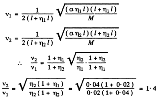 IE IRODOV Solutions Chapter 4.3 Elastic Waves Question 18