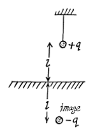 IE IRODOV Solutions Conductors and dielectrics in an electric field Question 1