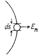 IE IRODOV Solutions Conductors and dielectrics in an electric field Question 15