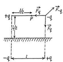 IE IRODOV Solutions Conductors and dielectrics in an electric field Question 3