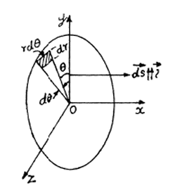 IE IRODOV Solutions Constant Electric Field in Vacuum Question 19