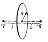 IE IRODOV Solutions Constant Electric Field in Vacuum Question 20