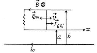 IE IRODOV Solutions Electromagnetic Induction Maxwell's Equations Question 14