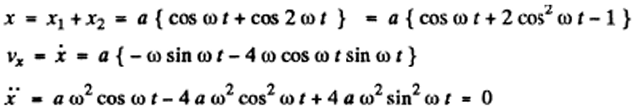IE IRODOV Solutions Mechanical Oscillation Solution 11