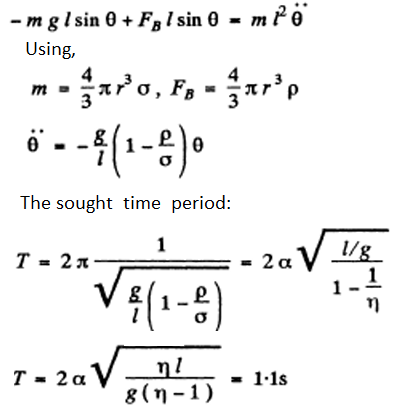IE IRODOV Solutions Mechanical Oscillation Solution 19