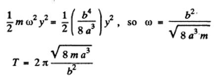IE IRODOV Solutions Mechanical Oscillation Solution Problem 17