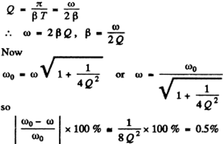 IE IRODOV Solutions on Electric Oscillations Question 15