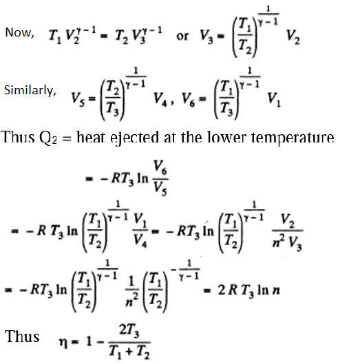 IE IRODOV Solved Chapter 2 Entropy Problems